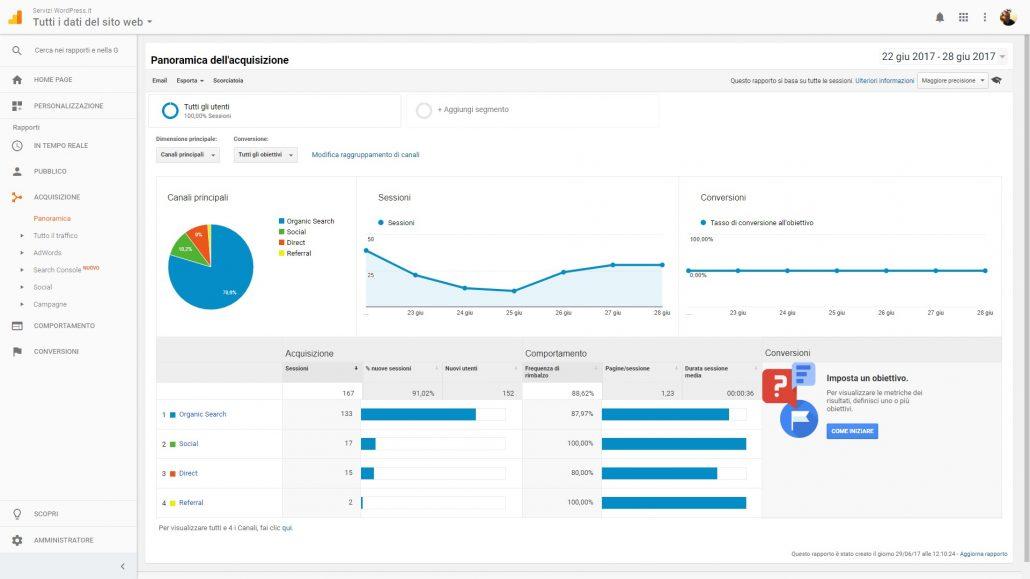 Acquisizione Google Analytics